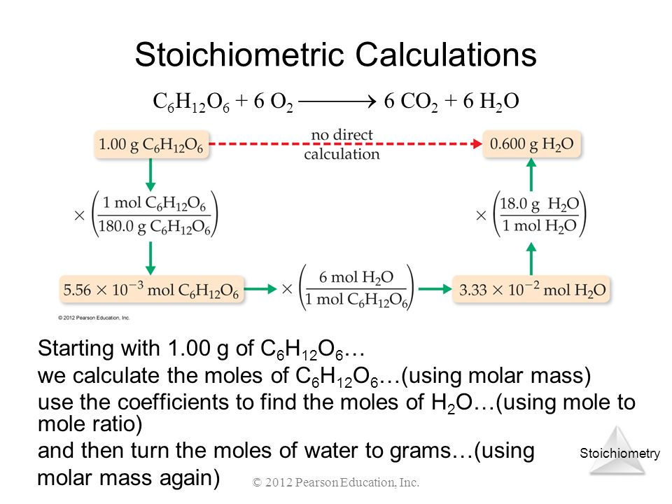 Stoichiometric Calculations
