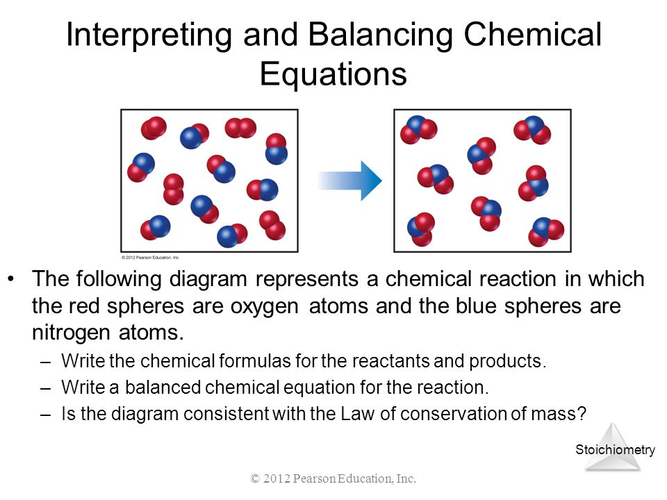 Interpreting and Balancing Chemical Equations