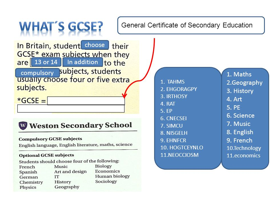 what´s GCSE General Certificate of Secondary Education choose