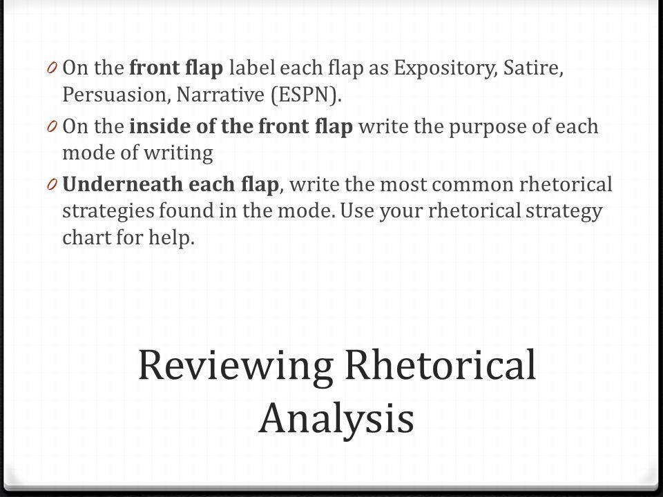 Reviewing Rhetorical Analysis