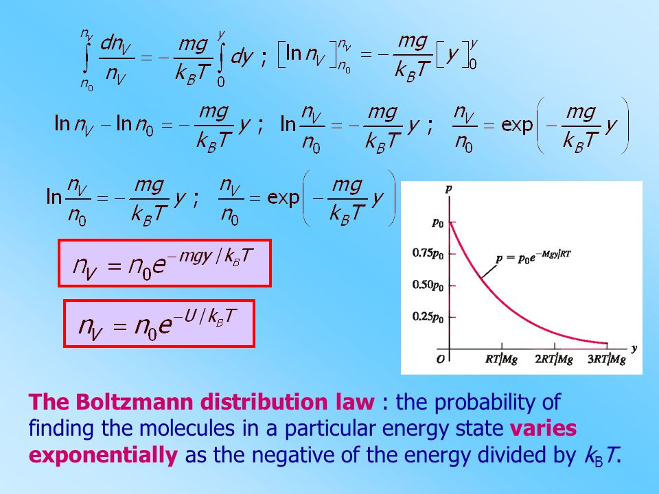 The Boltzmann distribution law : the probability of finding the molecules in a particular energy state varies