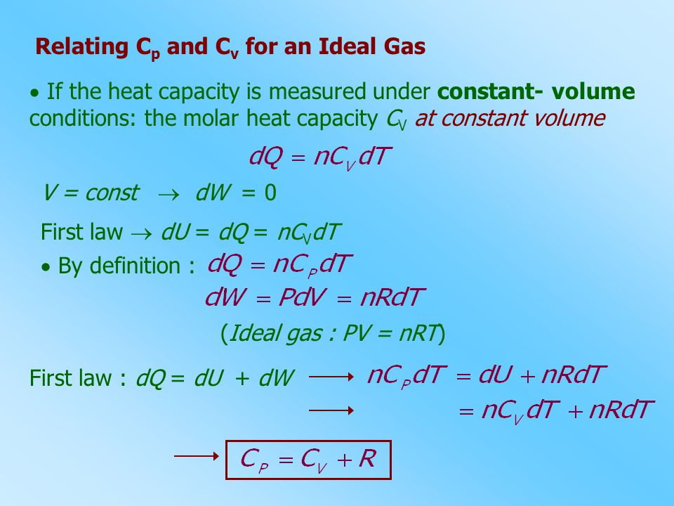 Relating Cp and Cv for an Ideal Gas