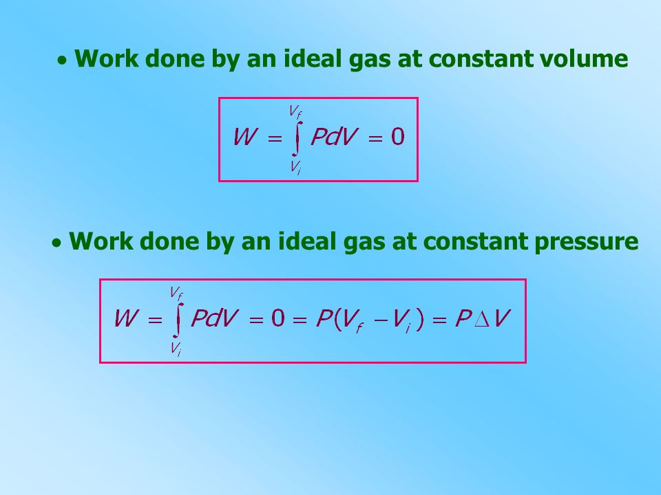  Work done by an ideal gas at constant volume