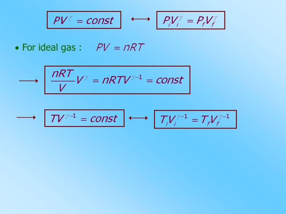  For ideal gas :