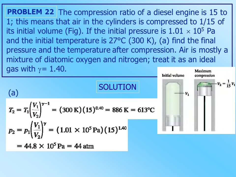 The compression ratio of a diesel engine is 15 to