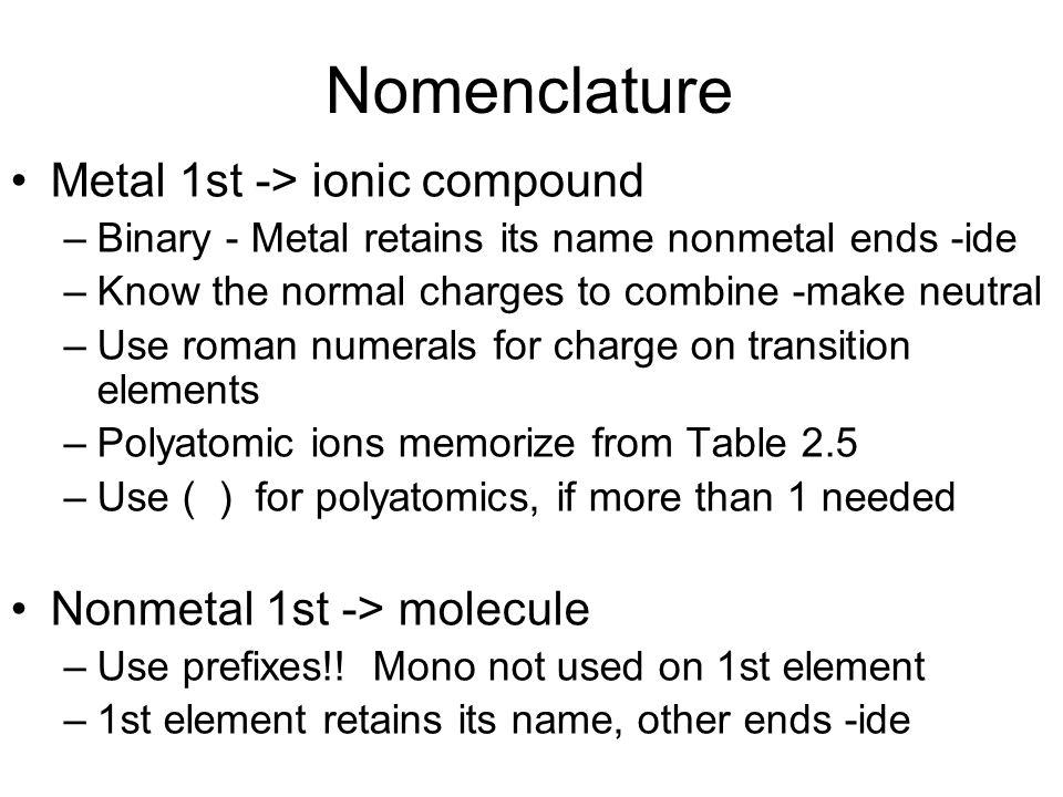 Nomenclature Metal 1st -> ionic compound