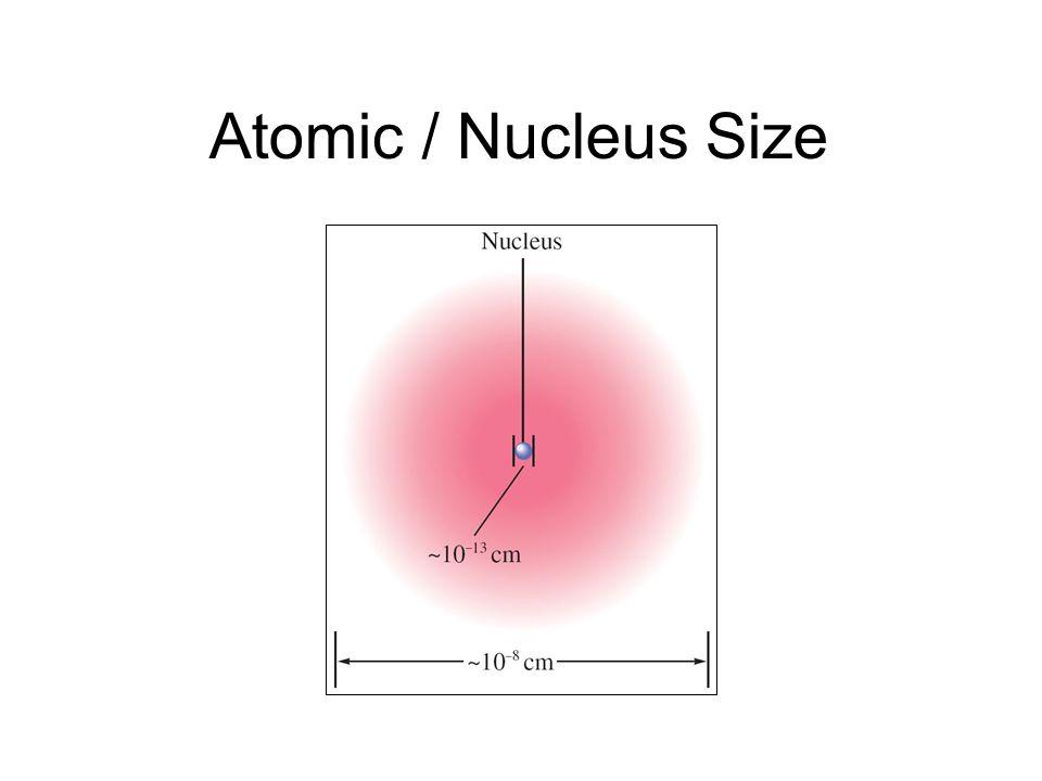 Atomic / Nucleus Size