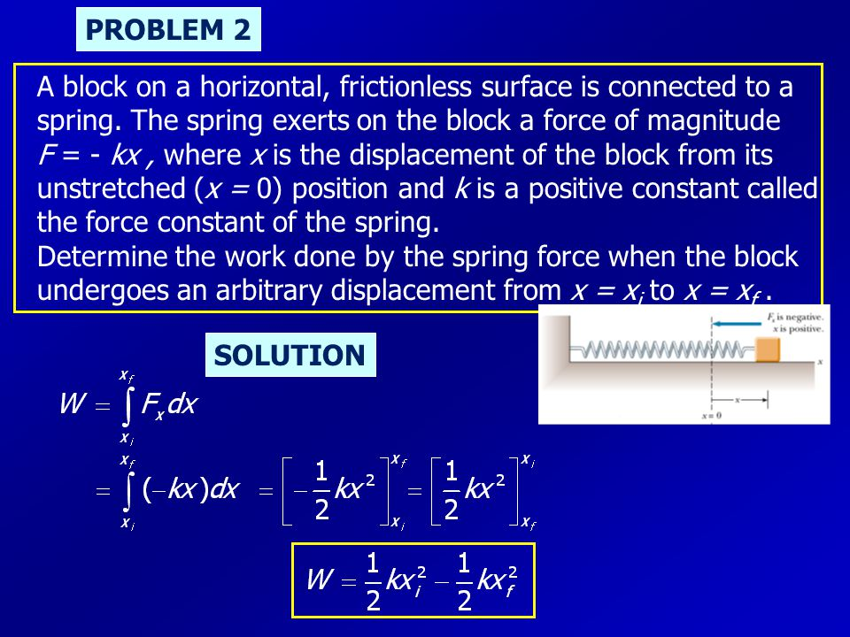 PROBLEM 2 A block on a horizontal, frictionless surface is connected to a spring. The spring exerts on the block a force of magnitude.