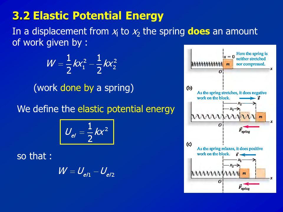 3.2 Elastic Potential Energy