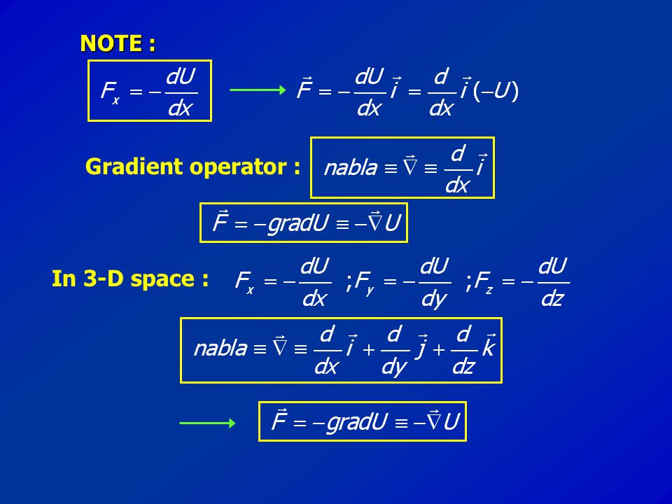 NOTE : Gradient operator : In 3-D space :