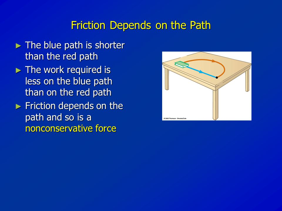 Friction Depends on the Path