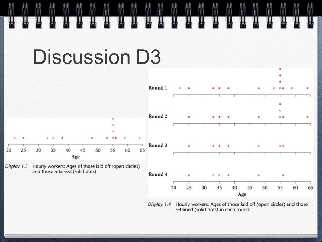 Discussion D3
