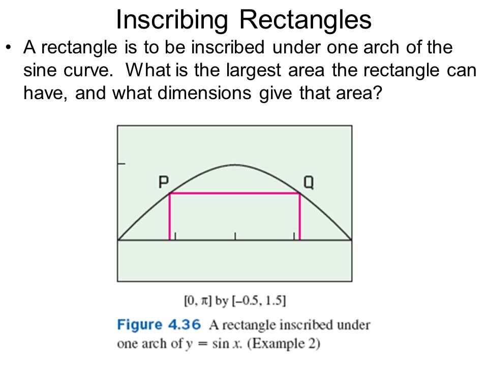Inscribing Rectangles
