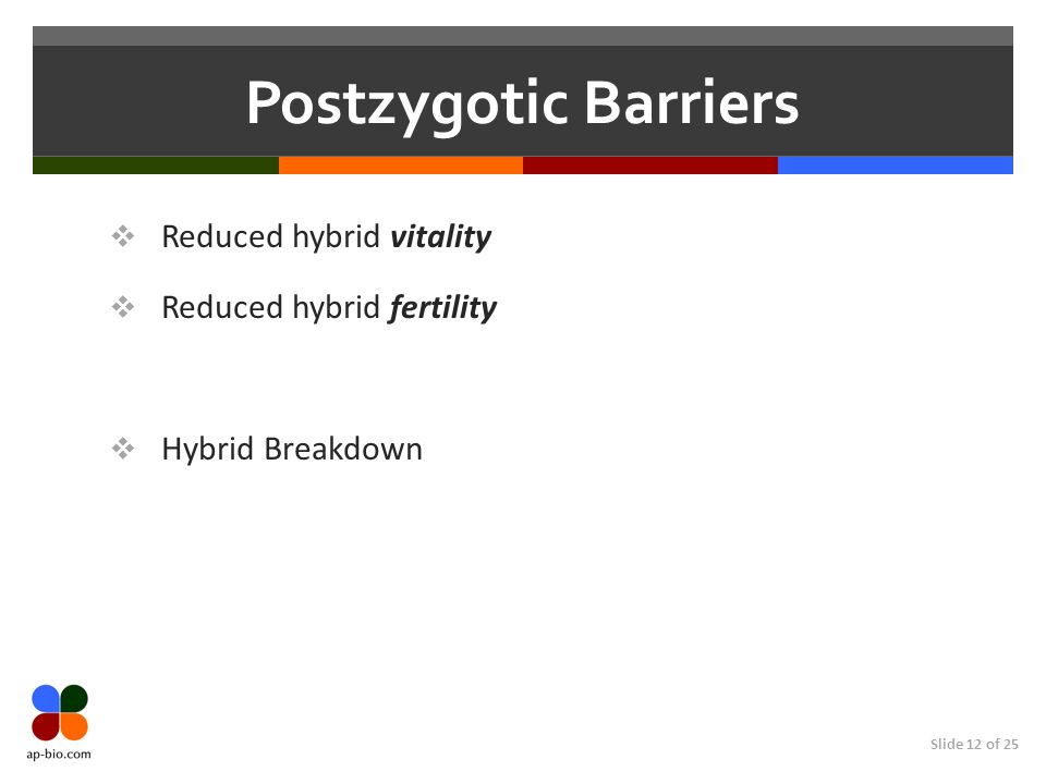Postzygotic Barriers Reduced hybrid vitality Reduced hybrid fertility