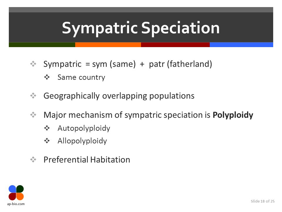 Sympatric Speciation Sympatric = sym (same) + patr (fatherland)