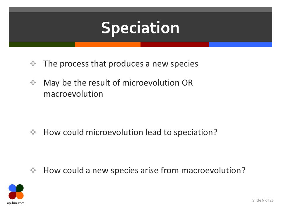 Speciation The process that produces a new species