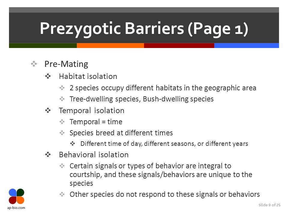 Prezygotic Barriers (Page 1)