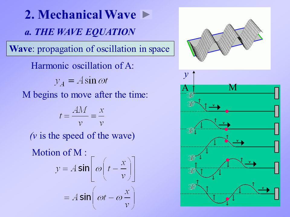 . 2. Mechanical Wave a. THE WAVE EQUATION