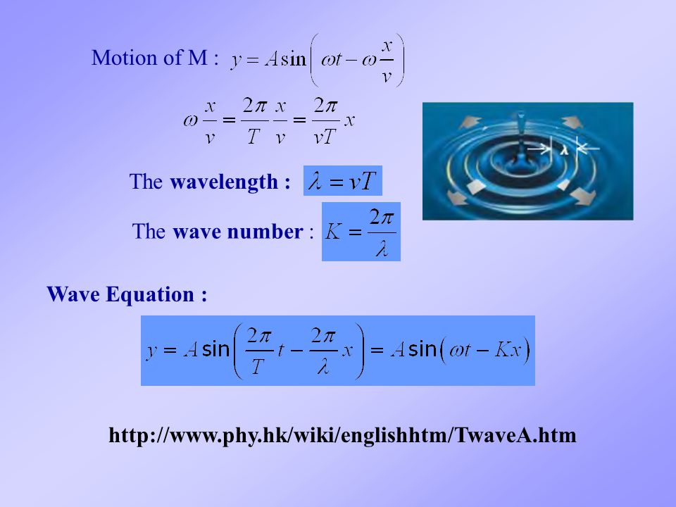 Motion of M : The wavelength : The wave number : Wave Equation : http://www.phy.hk/wiki/englishhtm/TwaveA.htm.
