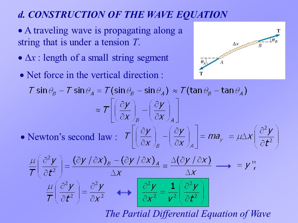 d. CONSTRUCTION OF THE WAVE EQUATION