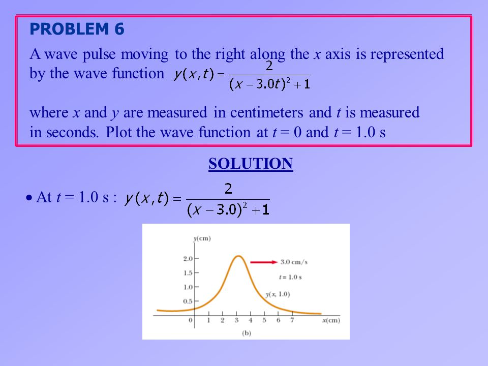 PROBLEM 6 A wave pulse moving to the right along the x axis is represented. by the wave function.