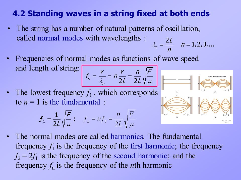 4.2 Standing waves in a string fixed at both ends