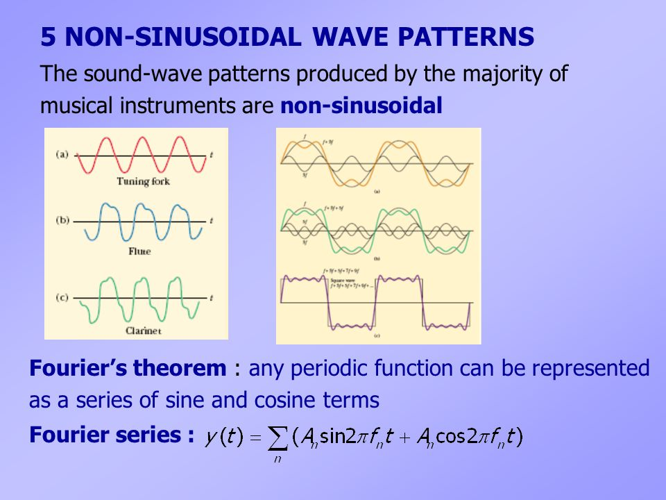 5 NON-SINUSOIDAL WAVE PATTERNS