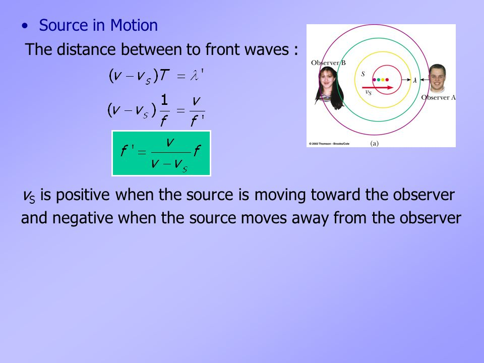 Source in Motion The distance between to front waves : vS is positive when the source is moving toward the observer.