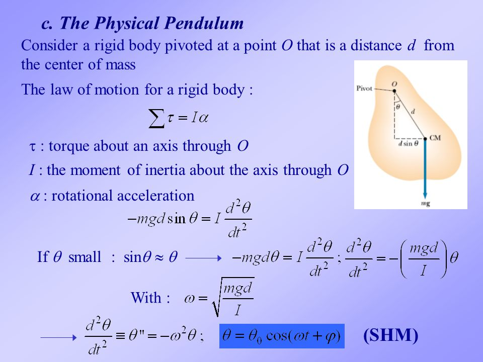 c. The Physical Pendulum