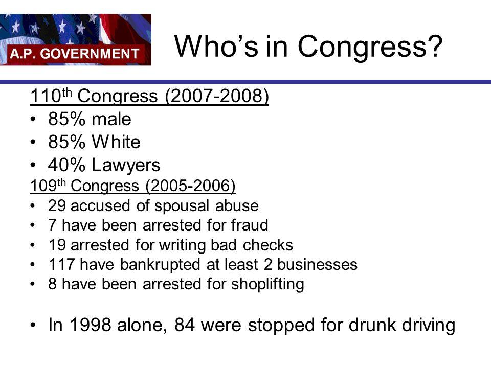 Who's in Congress 110th Congress (2007-2008) 85% male 85% White