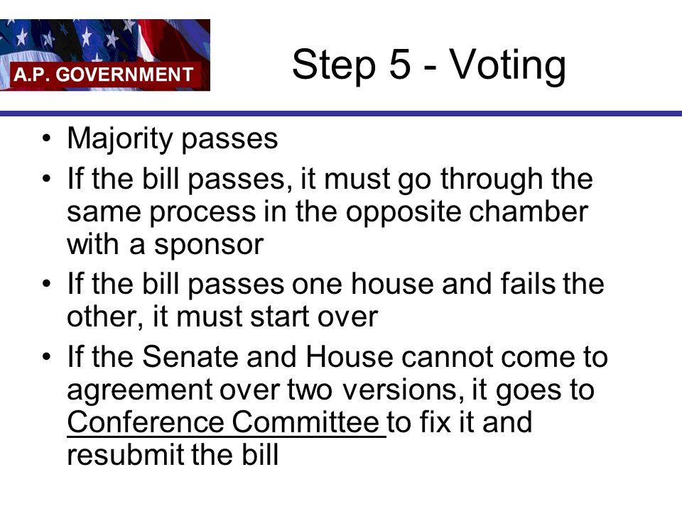 Step 5 - Voting Majority passes