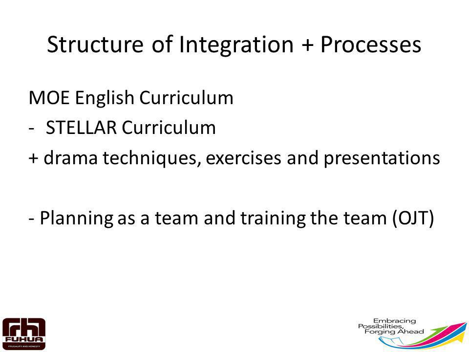Structure of Integration + Processes