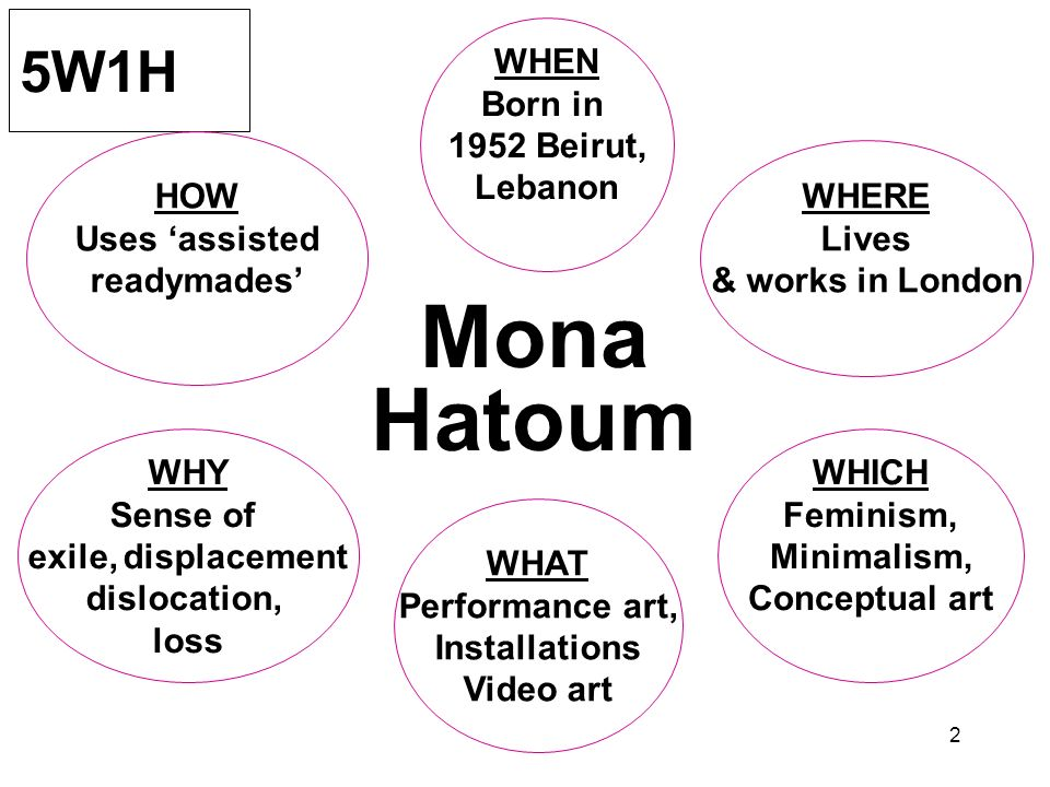 Mona Hatoum 5W1H WHEN Born in 1952 Beirut, Lebanon HOW Uses 'assisted
