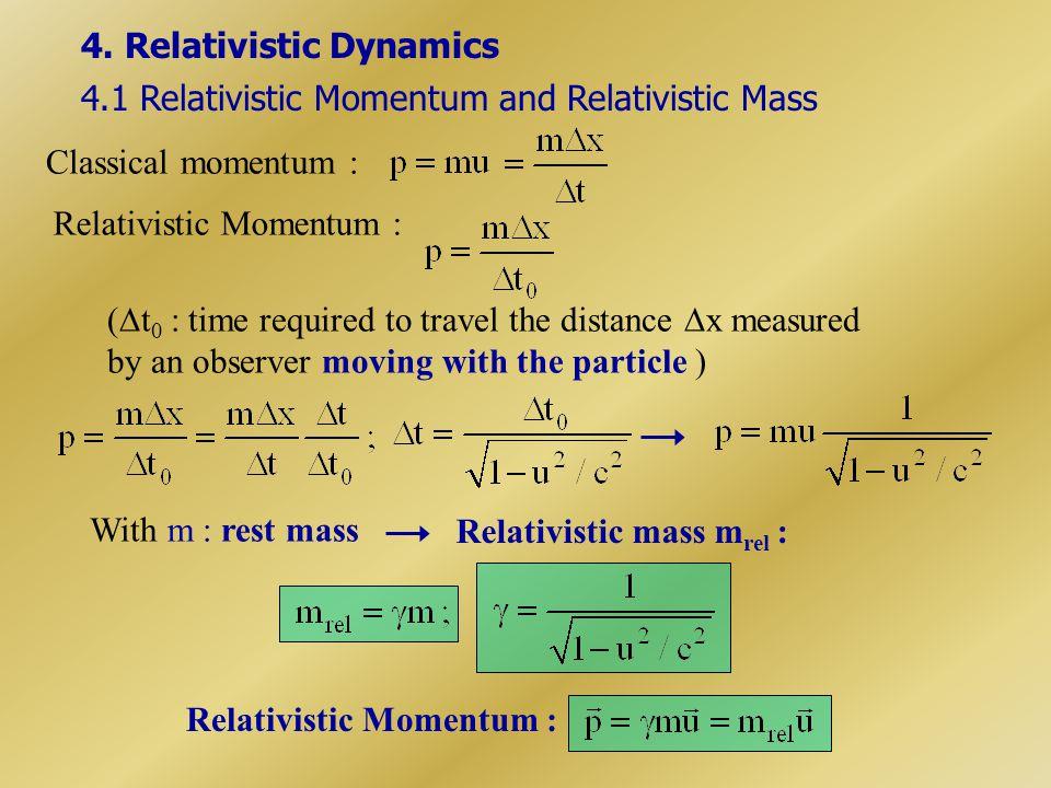 4. Relativistic Dynamics