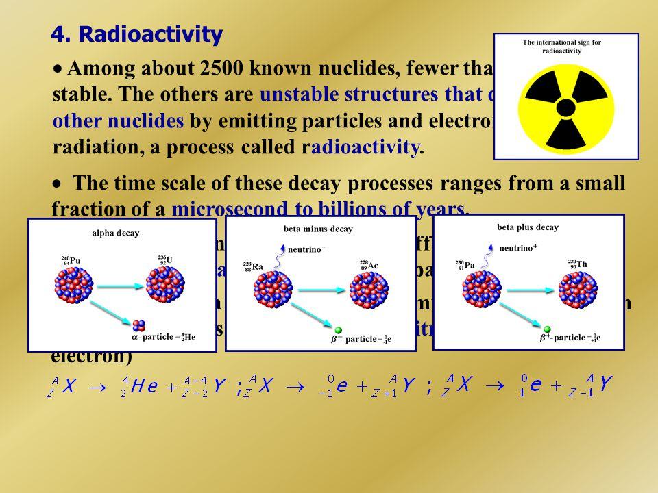 4. Radioactivity