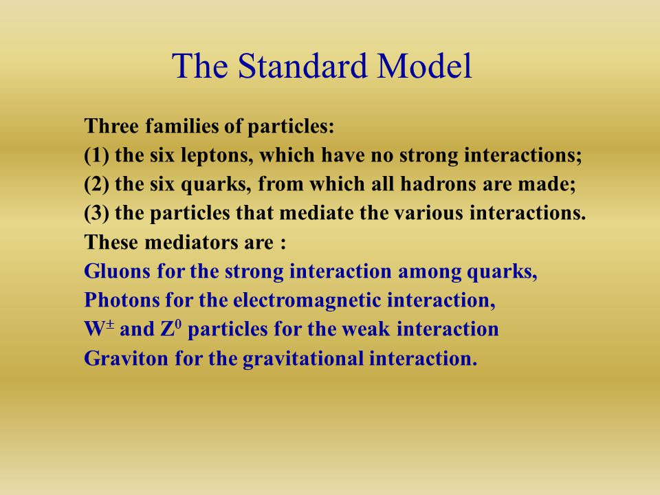 The Standard Model Three families of particles: