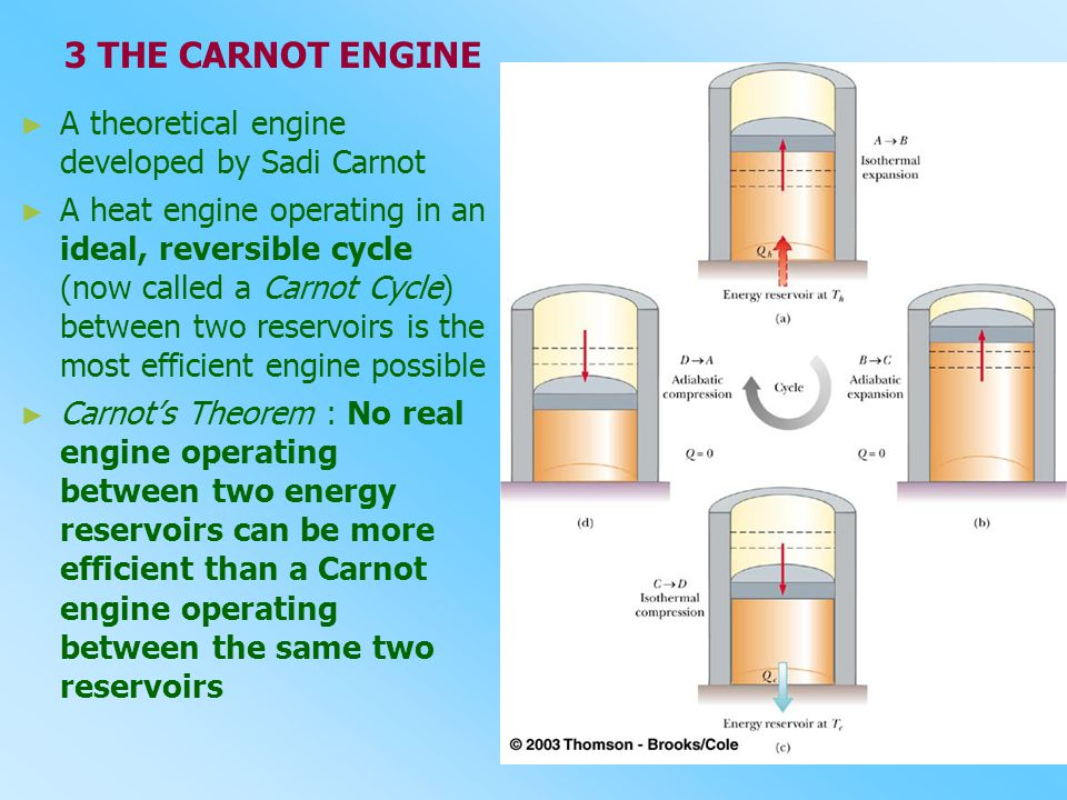 3 THE CARNOT ENGINE A theoretical engine developed by Sadi Carnot