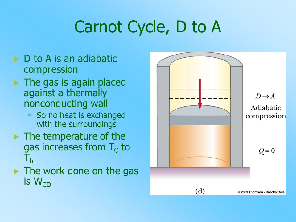 Carnot Cycle, D to A D to A is an adiabatic compression