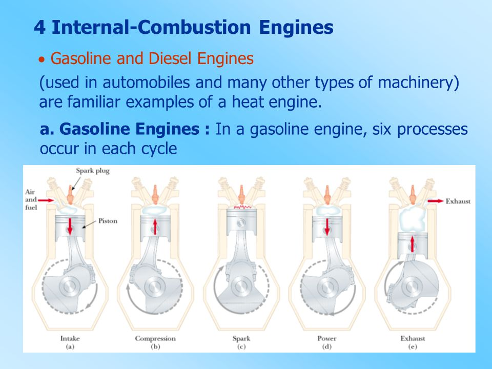 4 Internal-Combustion Engines