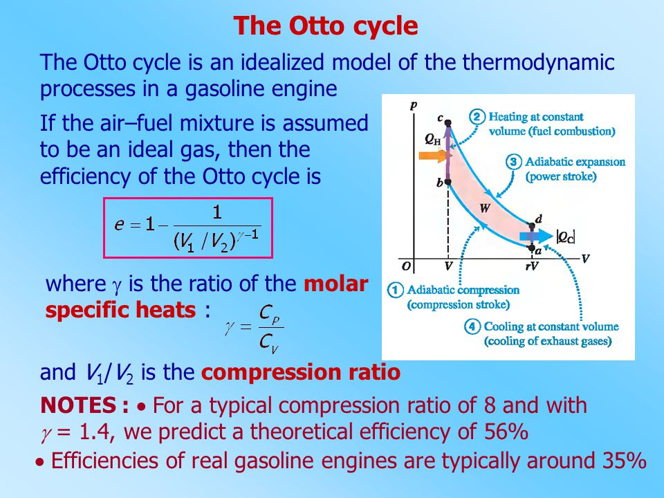 The Otto cycle The Otto cycle is an idealized model of the thermodynamic. processes in a gasoline engine.