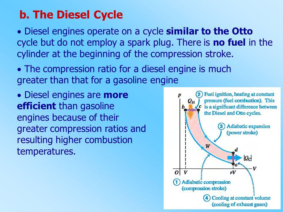 b. The Diesel Cycle