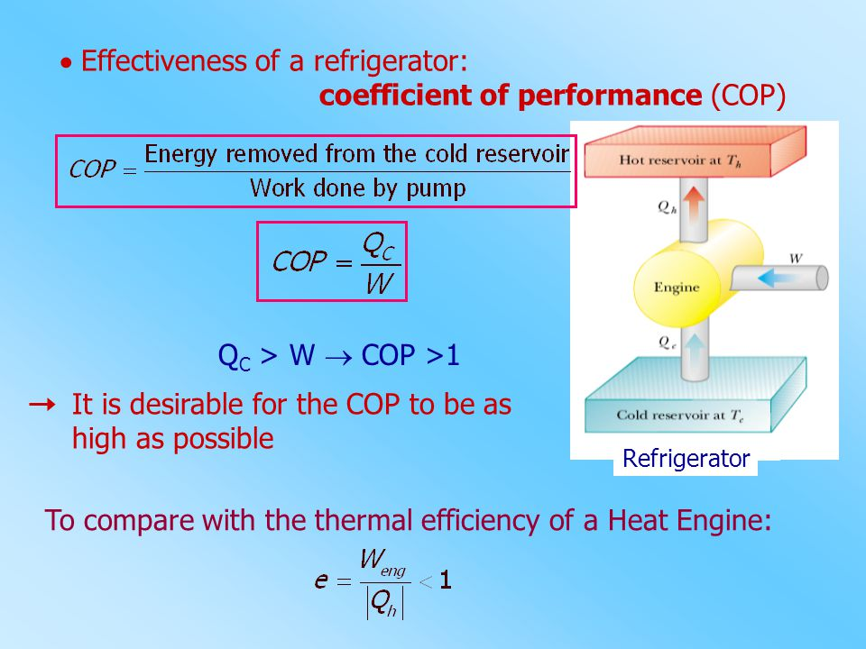  Effectiveness of a refrigerator: coefficient of performance (COP)