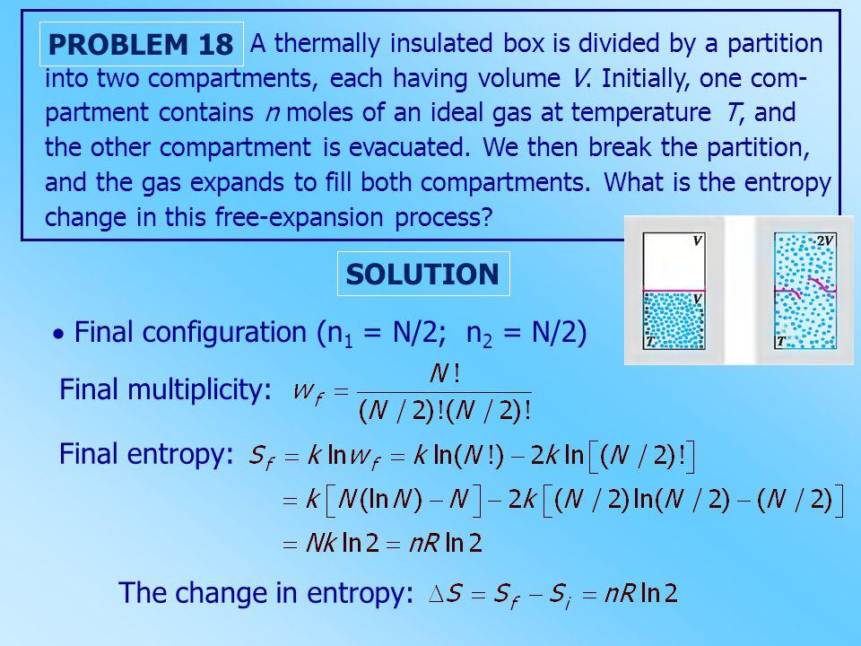  Final configuration (n1 = N/2; n2 = N/2)