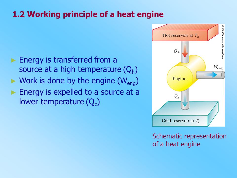 1.2 Working principle of a heat engine