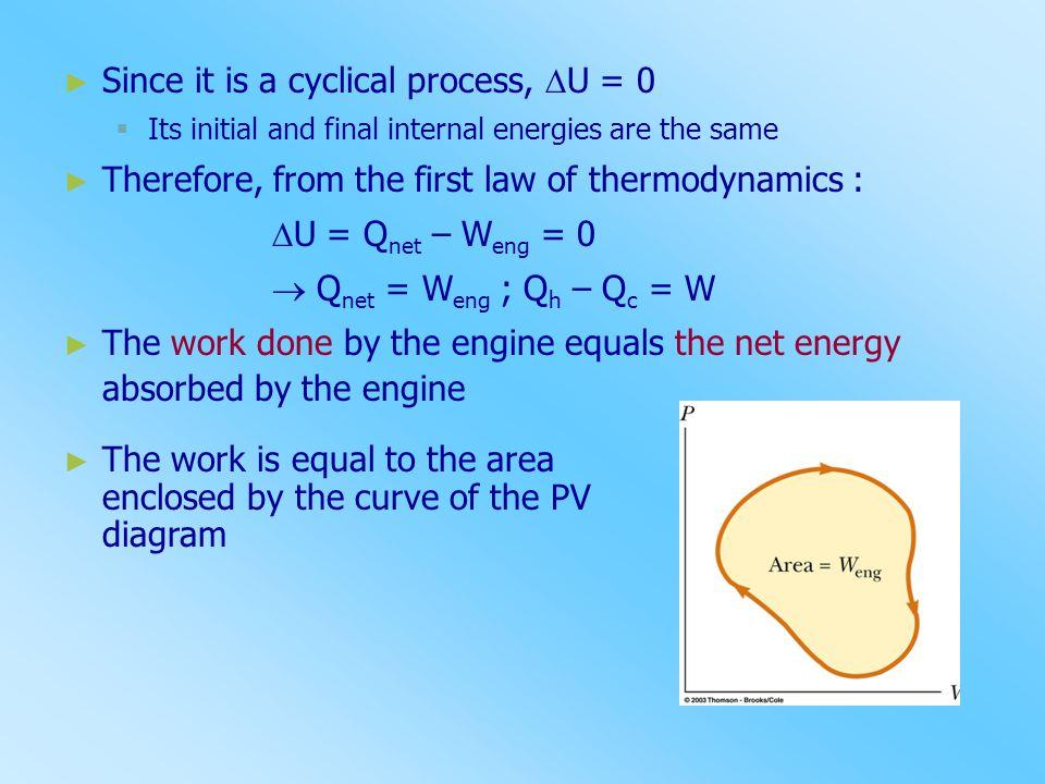 Since it is a cyclical process, U = 0