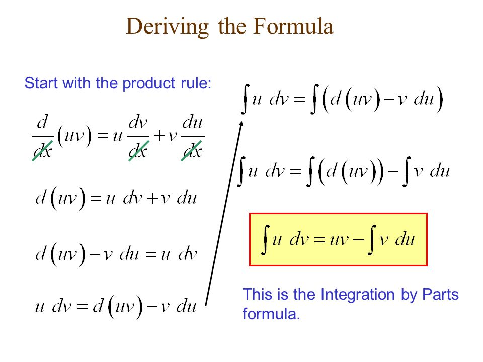 Deriving the Formula Start with the product rule:
