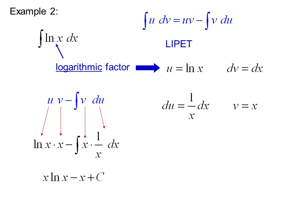 Example 2: LIPET logarithmic factor