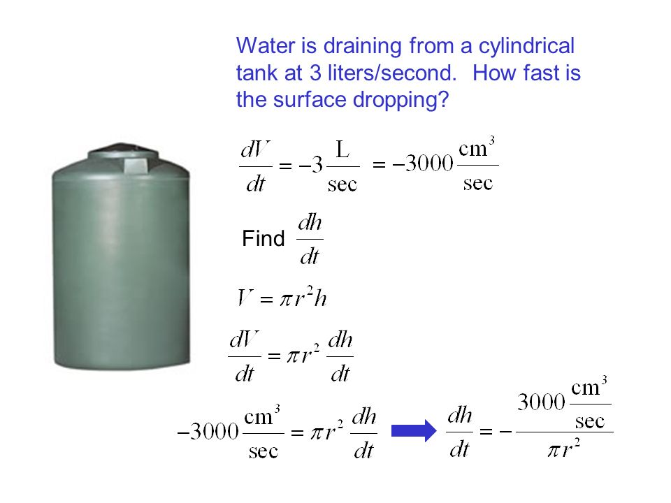Water is draining from a cylindrical tank at 3 liters/second