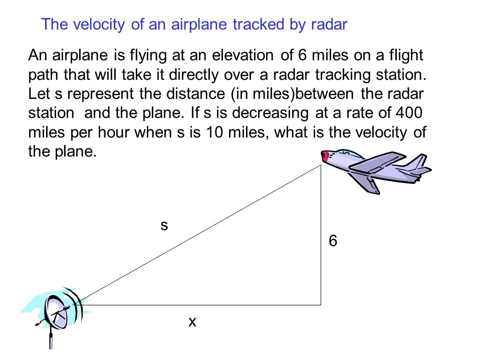 The velocity of an airplane tracked by radar