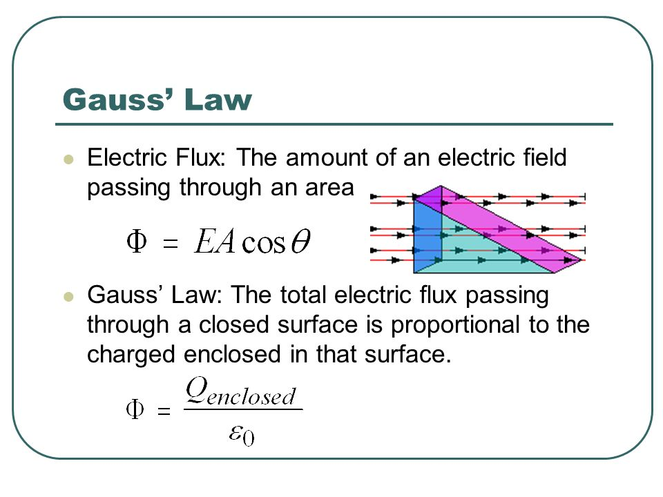 Gauss' Law Electric Flux: The amount of an electric field passing through an area.
